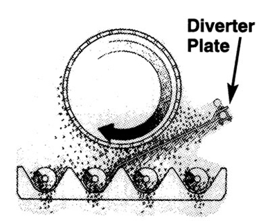 Picture of Grain Diverter for 1400 & 1600 Series Combines.